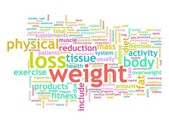 weight tag cloud