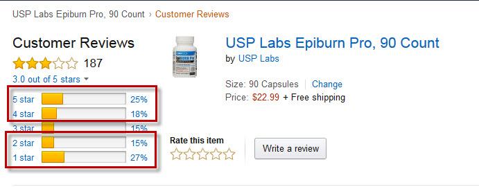 EpiBurn Reviews on Amazon
