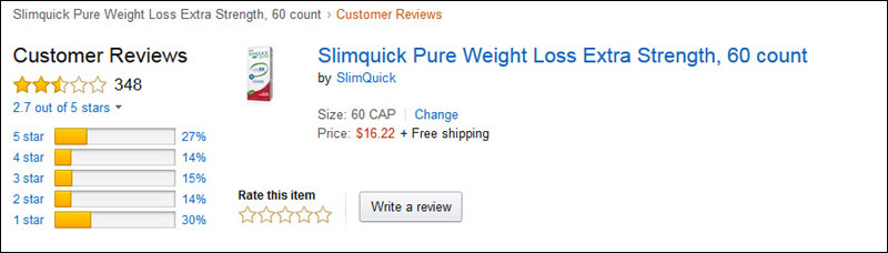 Slimquick Pure Weight Loss Extra Strength Review